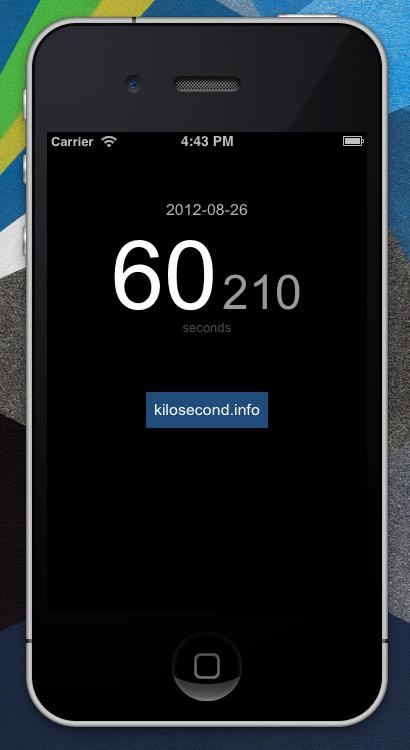 kilosecond info